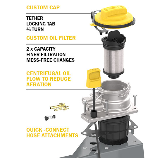 Oil Guard filtration features